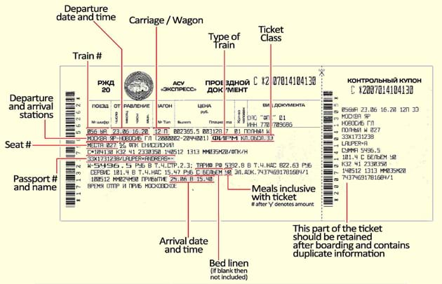 Russian Domestic Train Ticket