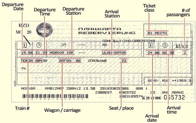 Russian Continental Train Ticket