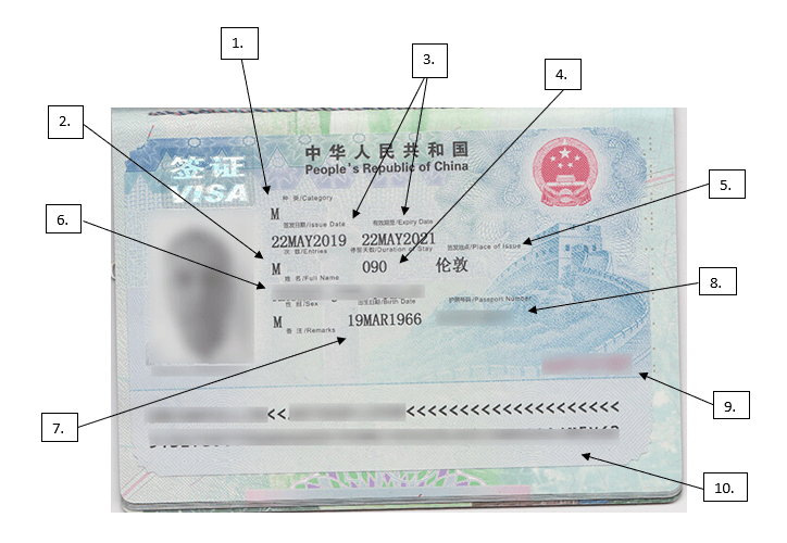 Chinese Visa Example Labelled